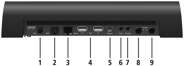 Magnetofon konferencyjny Vidicode Business Recorder - złącz i gniazda