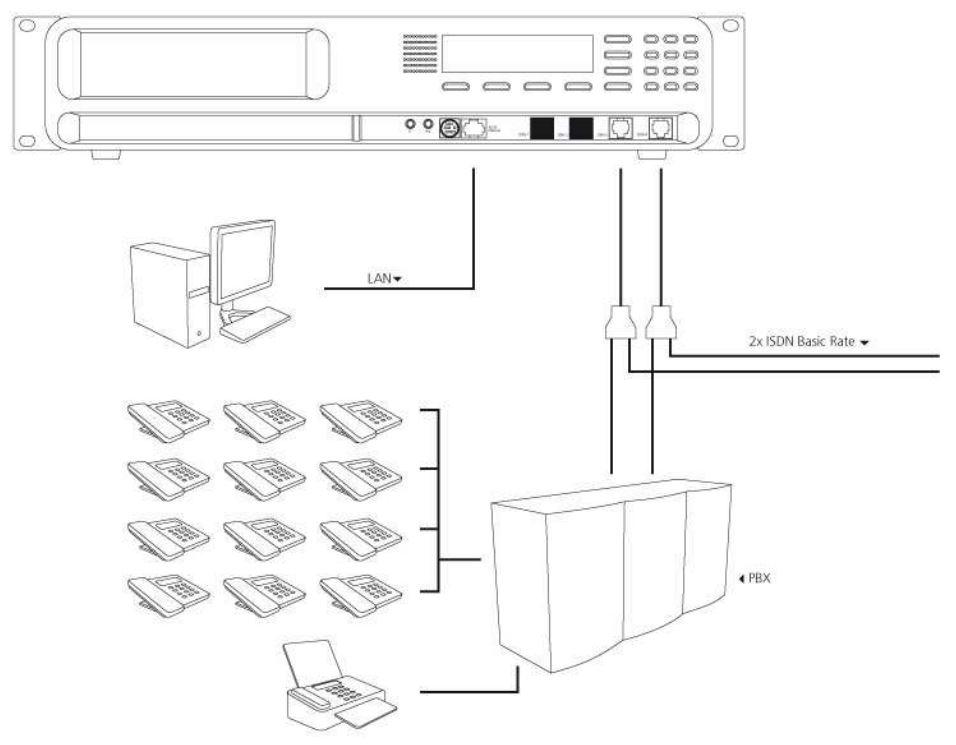 Rejestrator rozmów Vidicode CR ISDN BRI – typowy sposób podłączenia