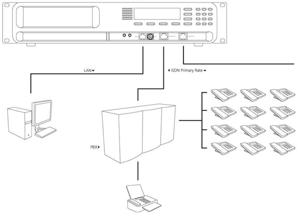 Rejestrator rozmów Vidicode CR ISDN PRI – typowy sposób podłączenia