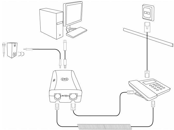 CR Pico - podłączenie przez słuchawkę aparatu