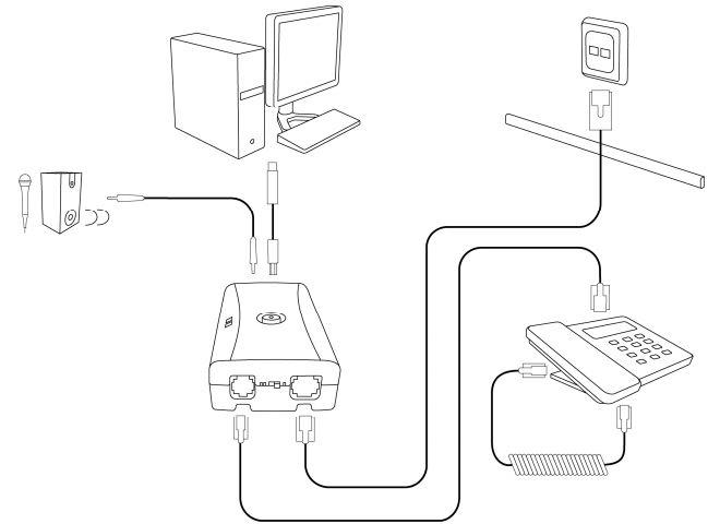 CR Pico - podłączenie do linii analogowej