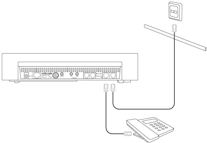 CR Single II (Flash10 / HD9900) - podłączenie linii analogowej