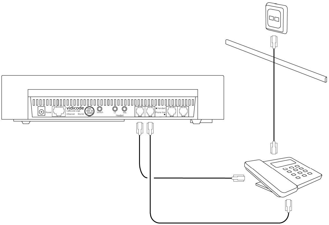 CR Single II (Flash10 / HD9900) - podłączenie dowolnego aparatu