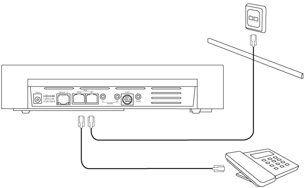 CR Single II Digital SD2750 - podłączenie aparatu