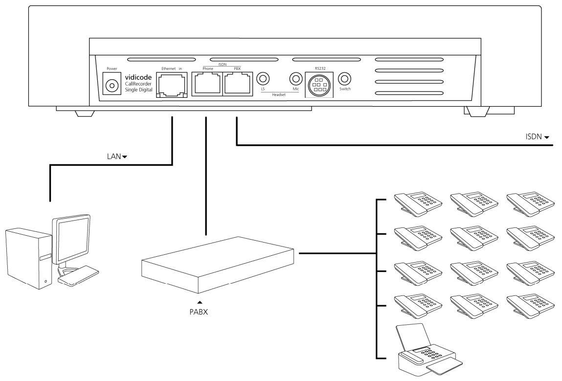 CR Single II Digital SD2750 - podłączenie przed centralą PBX