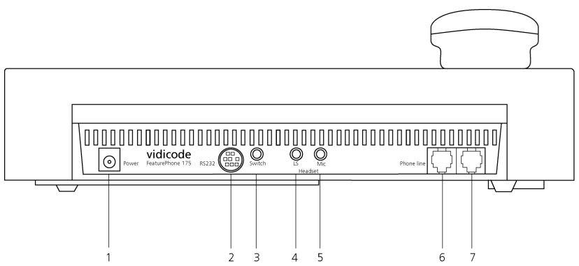 CR Feture Phone 175SD - gniazda, złącza