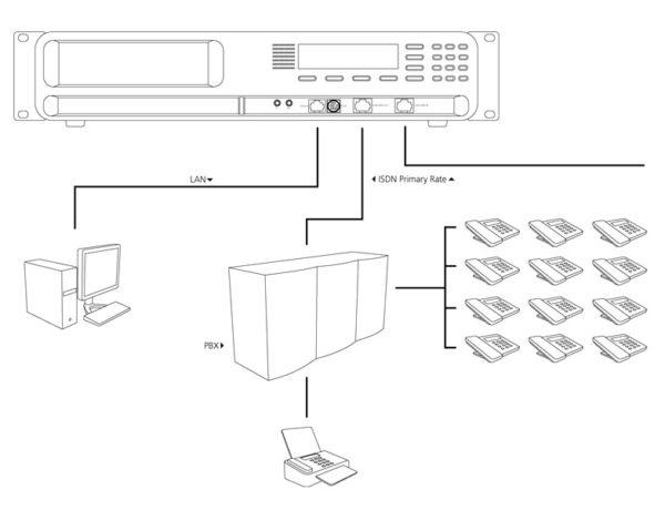 schemat_polaczenia_vidicode_fax_server_isdn_pri