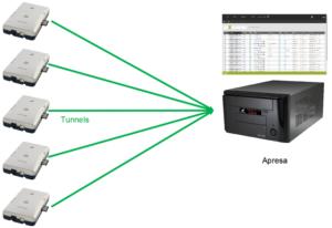 Architektura multi - V-Tap